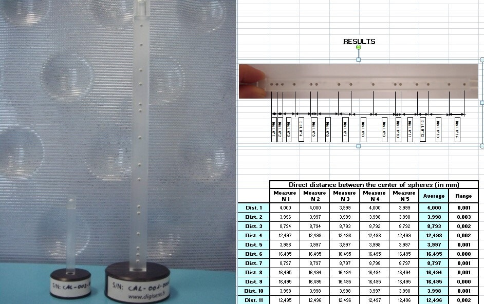 Ensuring accurate 3D dimensions thanks to our unique certified calibration tool