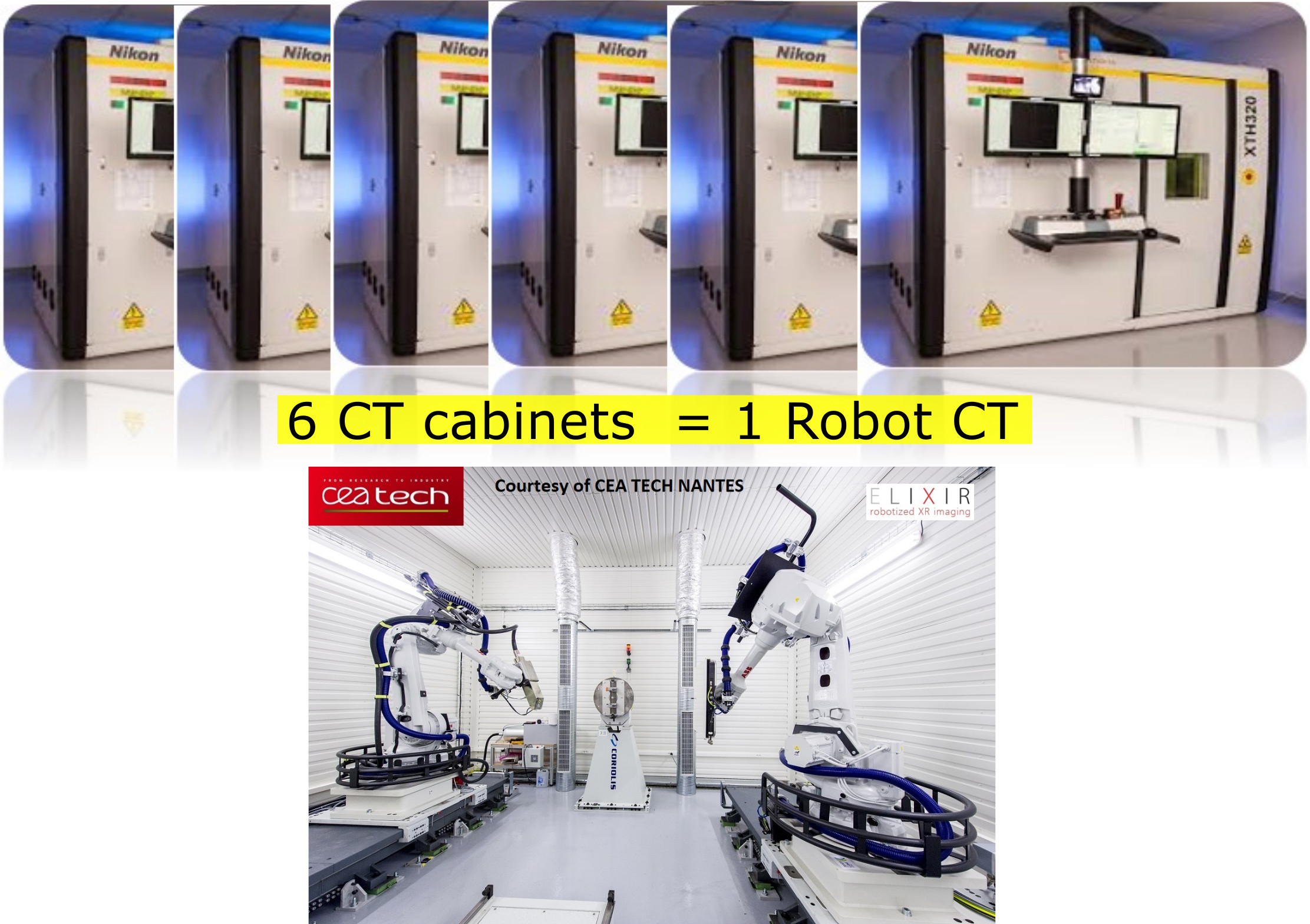 6 CT cabinets for 1 Robot CT